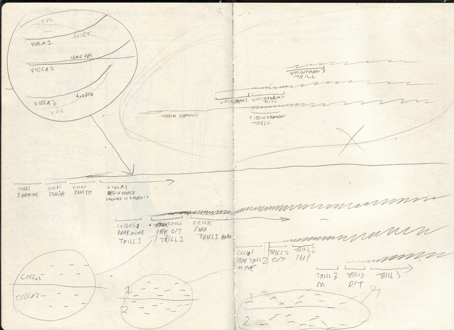 Keaton Henson Anxiety In Various Media Elephant Aug Capacity To Draw Schematics Title Bar And Youll Be This Image Sketch Towards Six Lethargies Above Falling